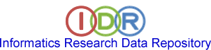 Informatics Research Data Repository