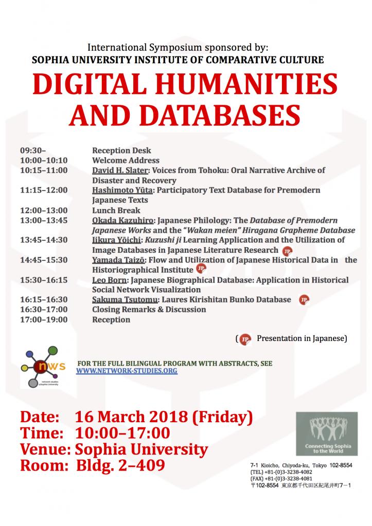 DH Symposium